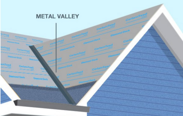 Metal Valley